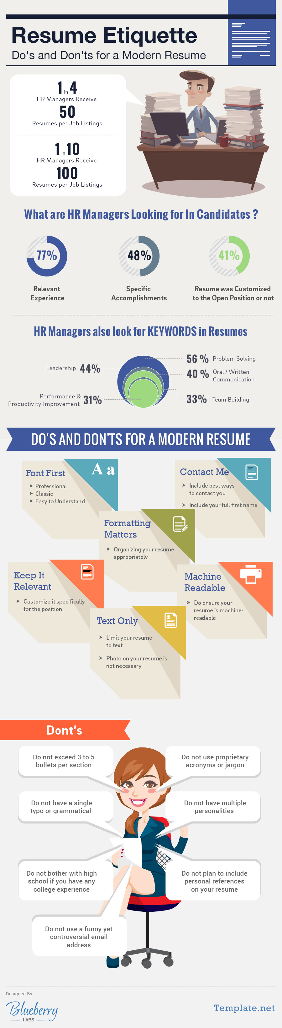 Do's & Don'ts for a Modern Resume Template